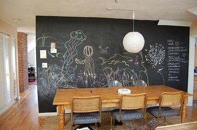 Dinning room- Blackboard wall- Chalkboard wall