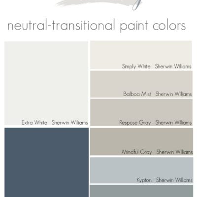 Paint Colors in My Home: My Color Strategy