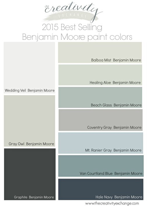Popular Neutral Paint Colors Valspar