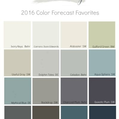 2016 Paint Color Forecasts and Trends
