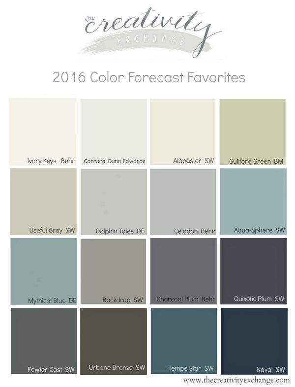 2016 paint color forecasts and trends for Medical office paint colors