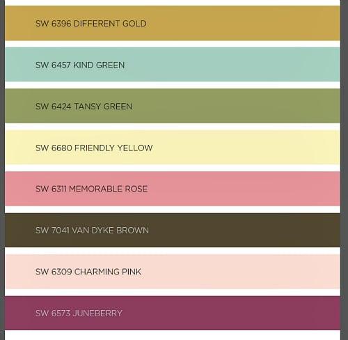 Most Popular Sherwin Williams Colors 2016 Sherwin Williams