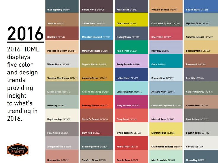 2016 Paint Color Forecast And Trend Information From Dunn Edwards