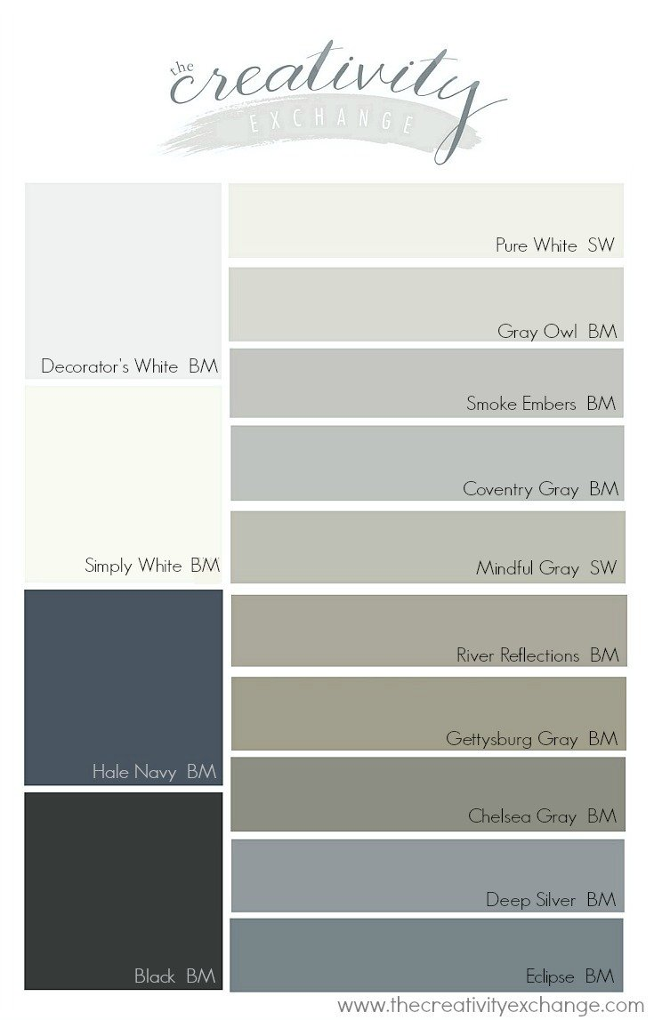 Most popular cabinet paint colors for Kitchen paint colors gray