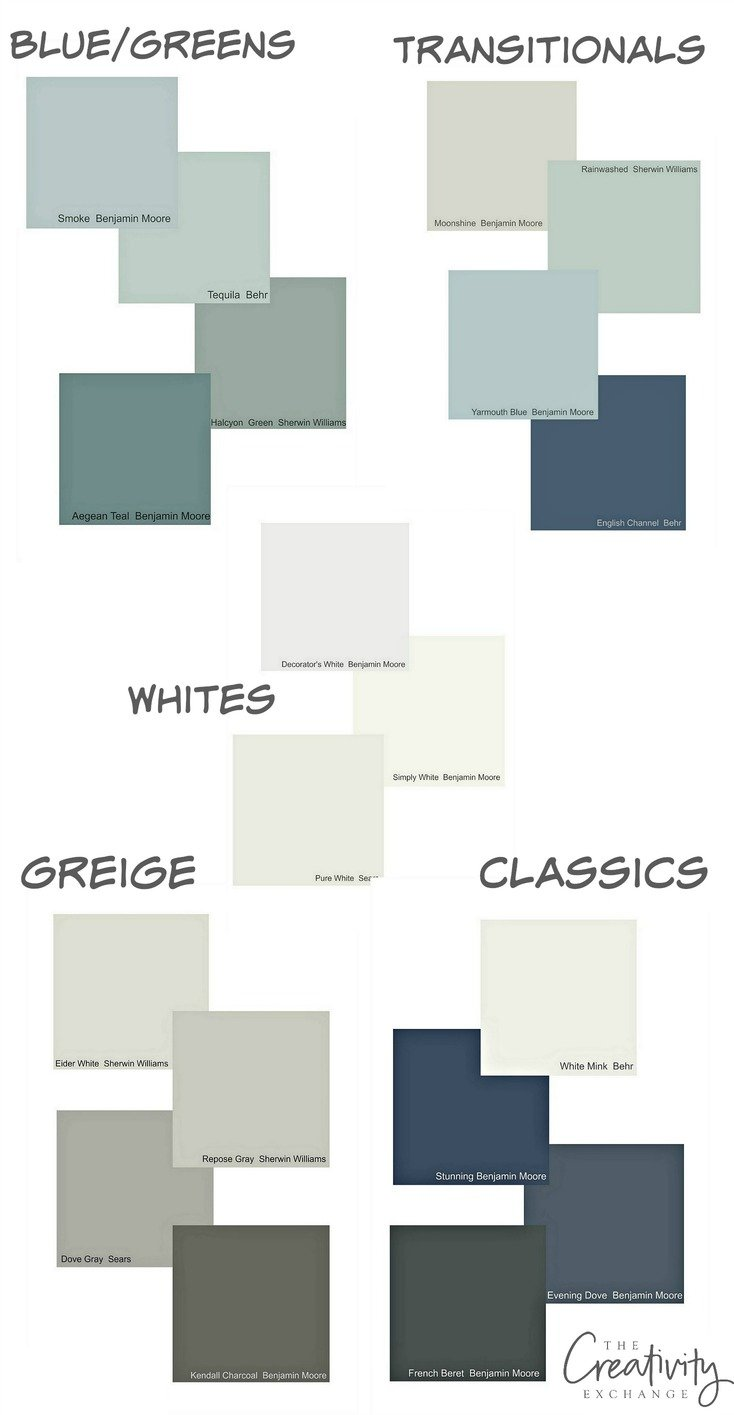 Cabinet paint color trends and how to choose timeless colors for Choosing paint colors
