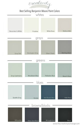 Best selling benjamin moore paint colors the creativity - Popular exterior house paint colors 2016 ...