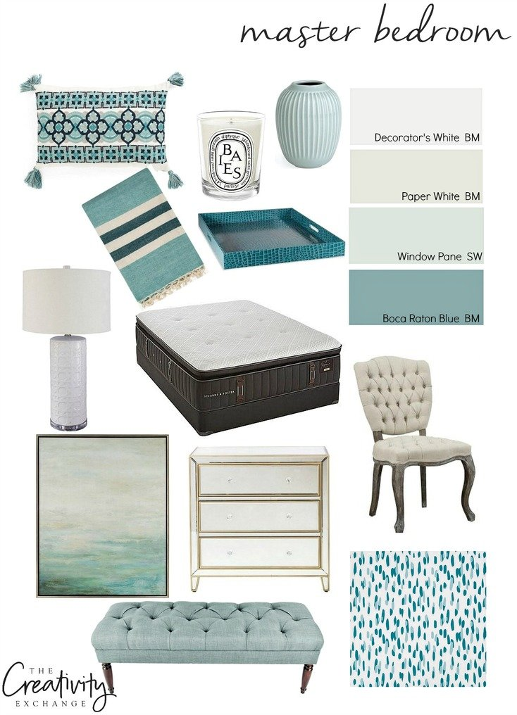 Master Bedroom Makeover The Plan