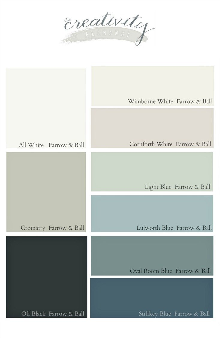 In What Order Do You Paint A Room
