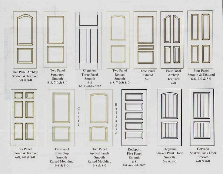 Superior Interior Door Styles. Cheat Sheet