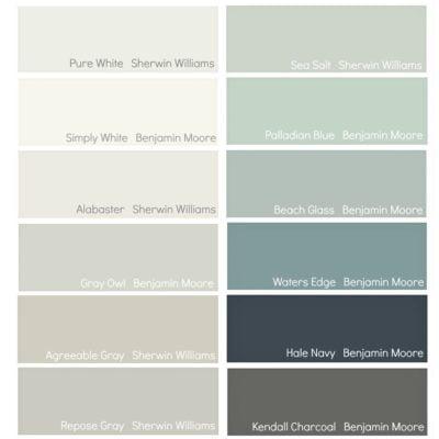 Readers' Favorite Paint Colors