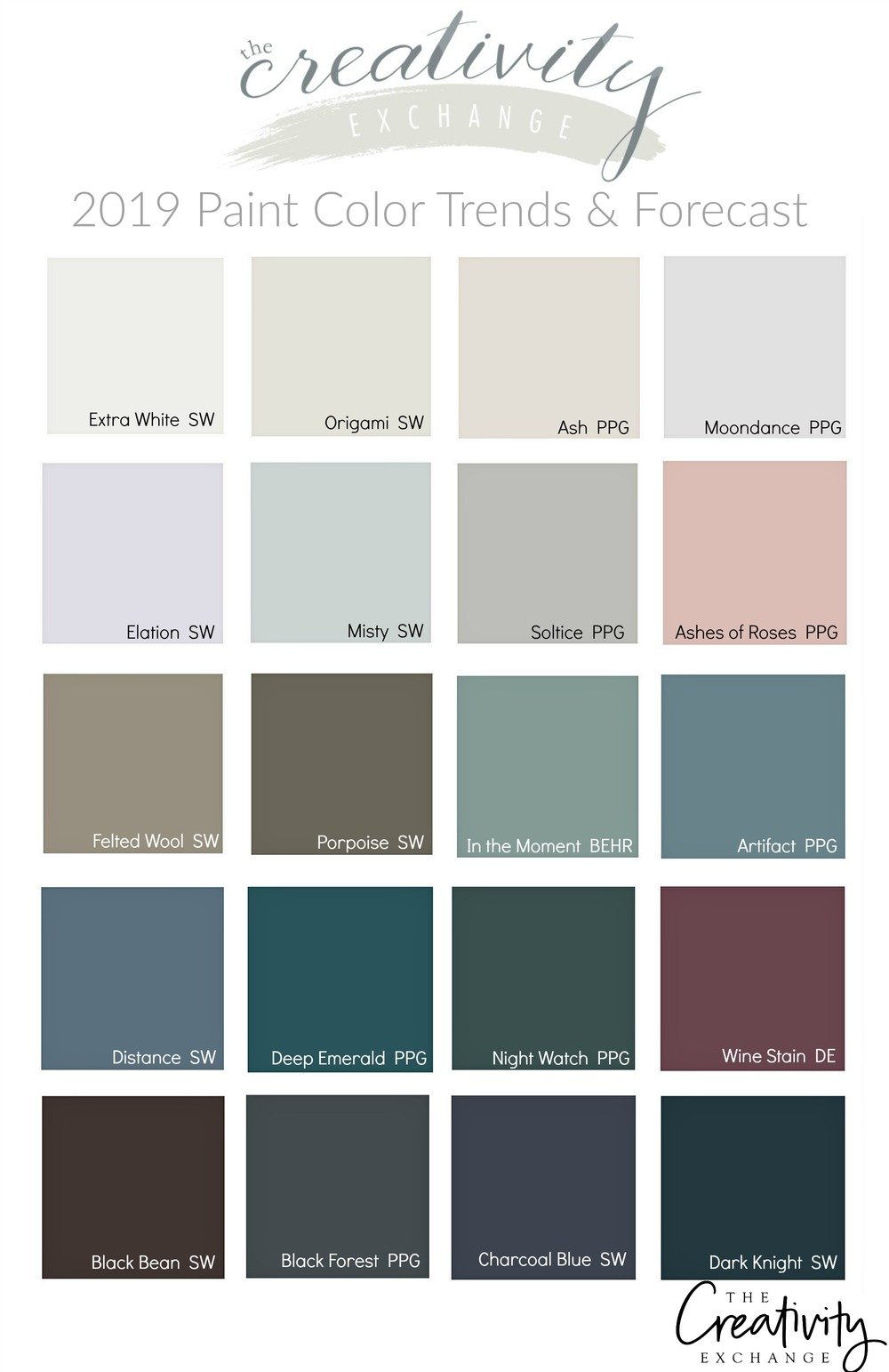 2019 paint color trends and forecasts - Interior paint colors that go together ...