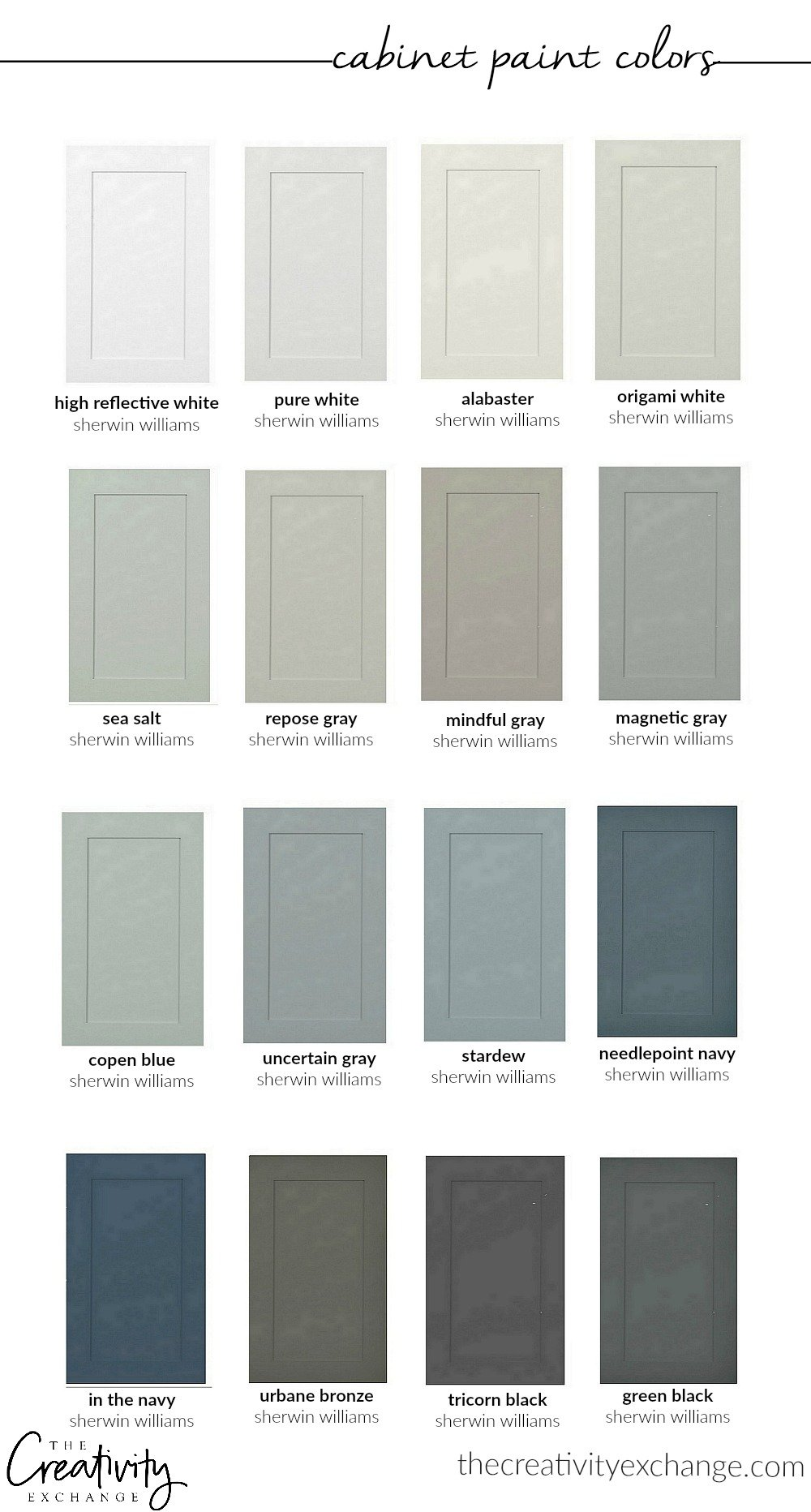Cabinet Paint Colors For Kitchens And Baths