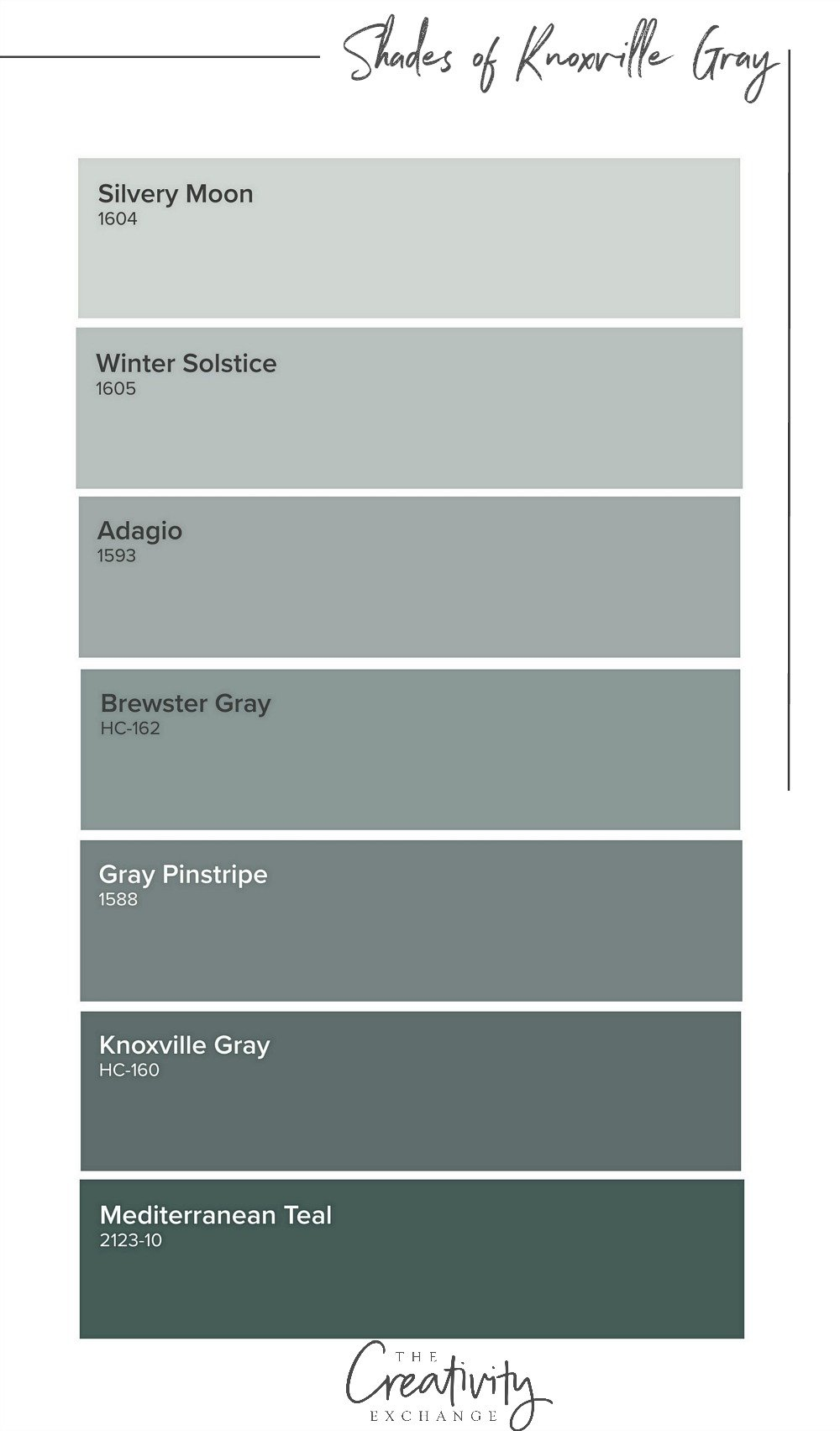 Shades of Benjamin Moore Knoxville Gray