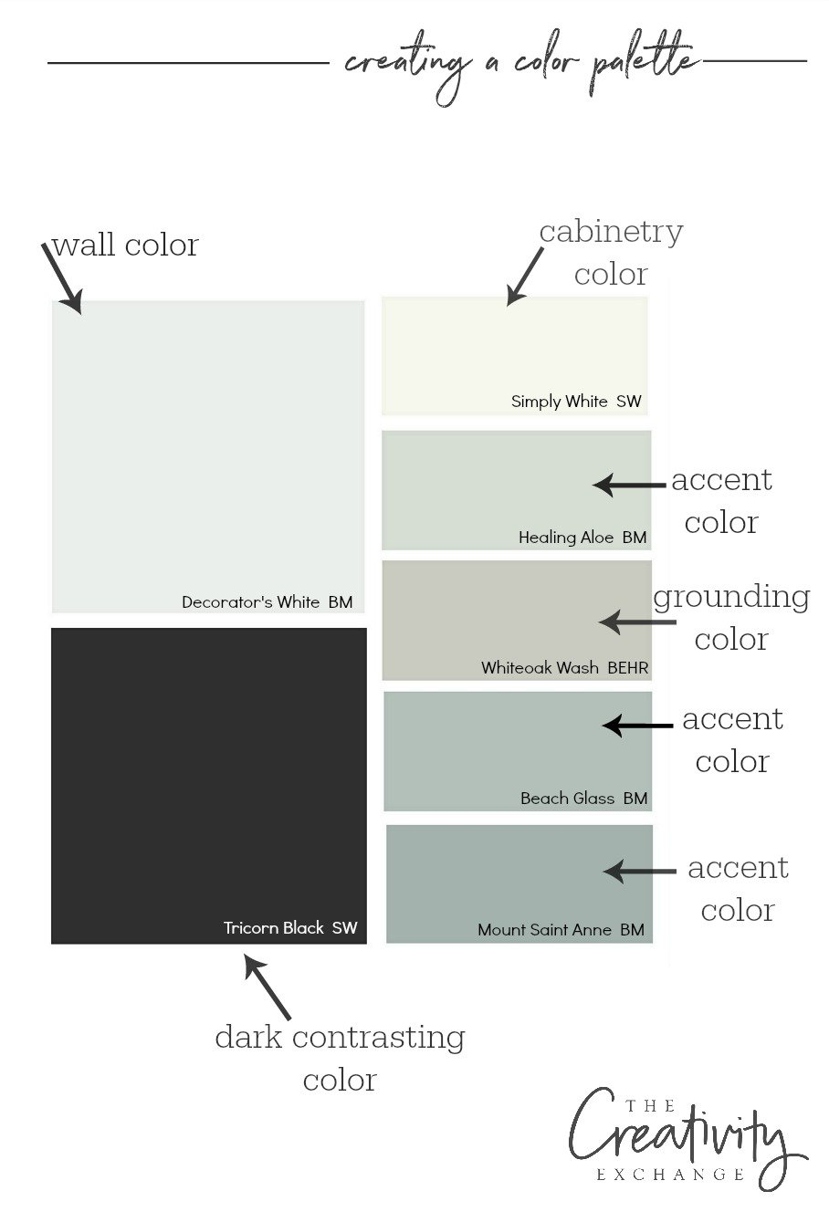 How to create a color palette for a space.
