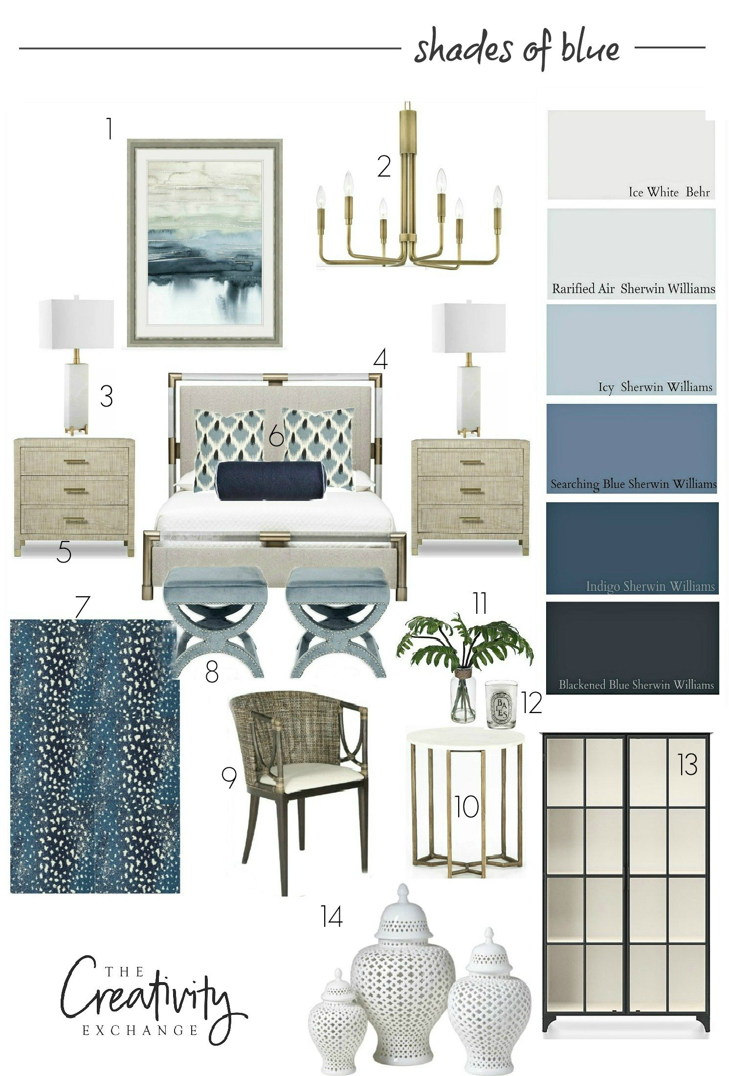 2020 Home Decor and Paint Color Trends.