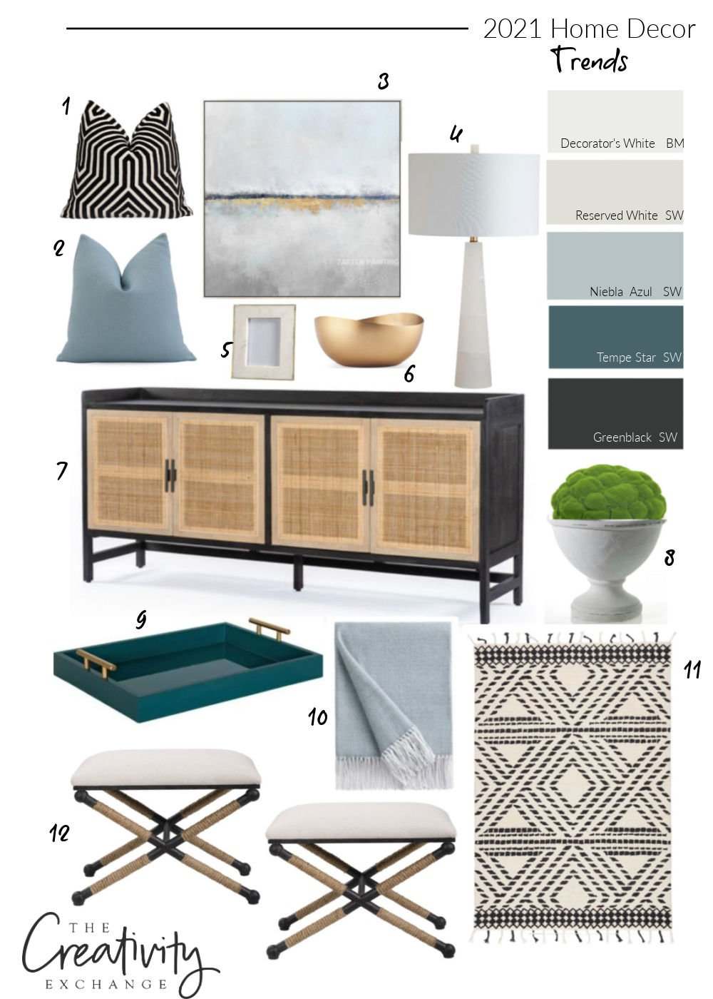 2021 Home Design and Color Trends.