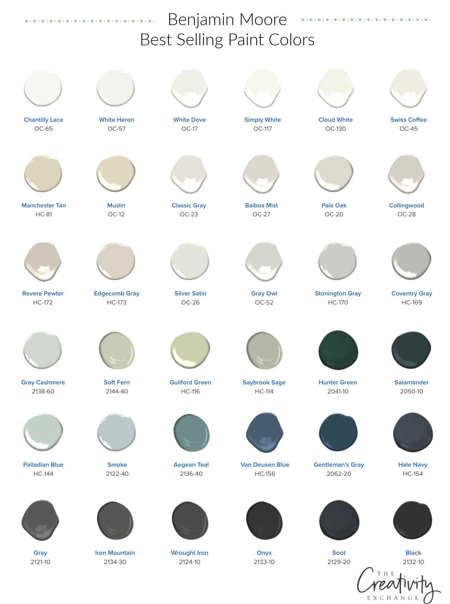 Benjamin Moore Best Selling Paint Colors